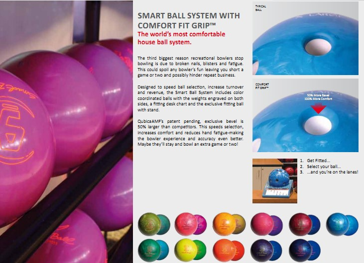 Smart Ball System & Rental Shoes -